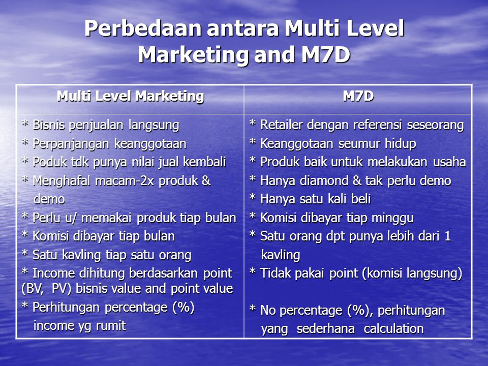 Perbedaan antara Multi Level Marketing and M7D