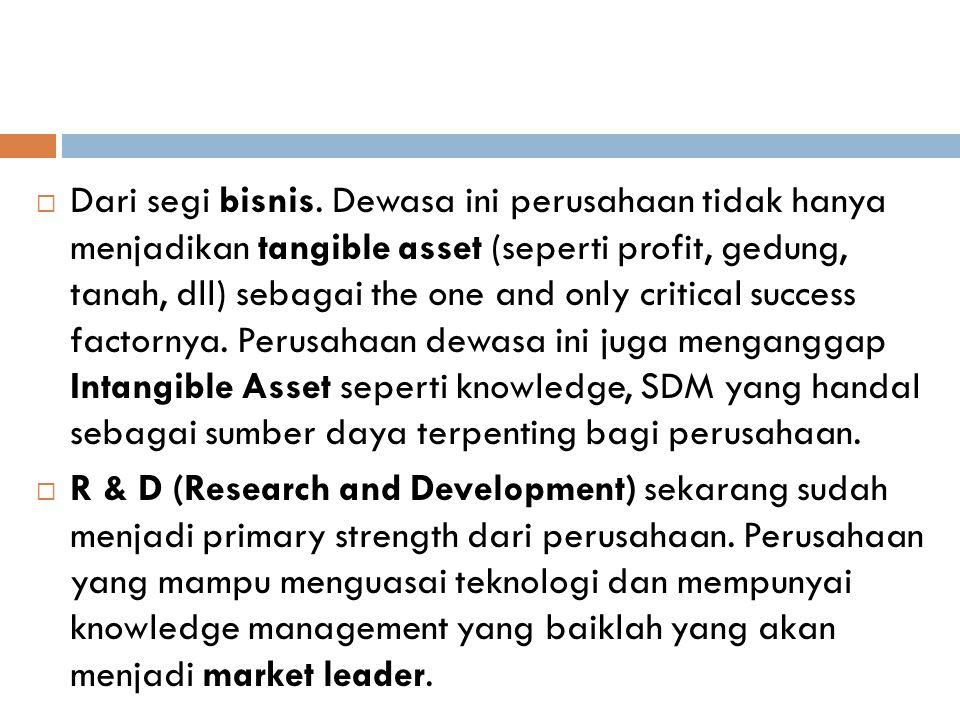 Dari segi bisnis. Dewasa ini perusahaan tidak hanya menjadikan tangible asset (seperti profit, gedung, tanah, dll) sebagai the one and only critical success factornya. Perusahaan dewasa ini juga menganggap Intangible Asset seperti knowledge, SDM yang handal sebagai sumber daya terpenting bagi perusahaan.