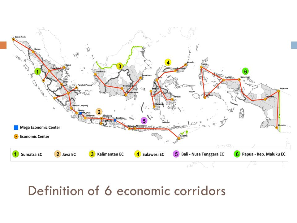 Definition of 6 economic corridors