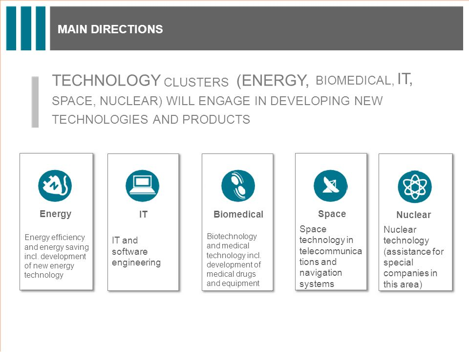 TECHNOLOGY (ENERGY, IT, BIOMEDICAL, CLUSTERS