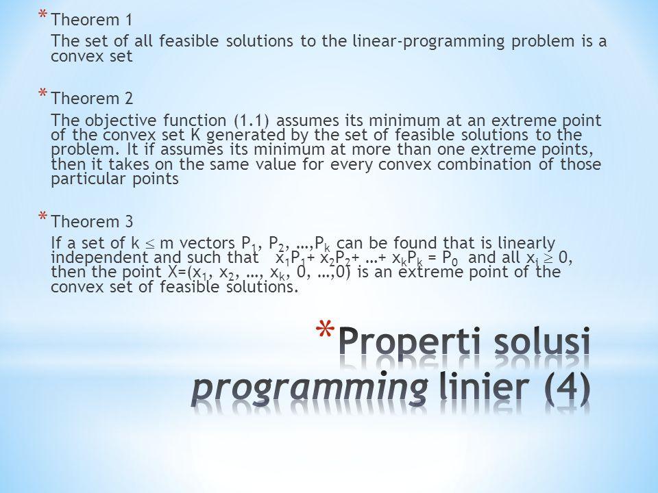 Properti solusi programming linier (4)