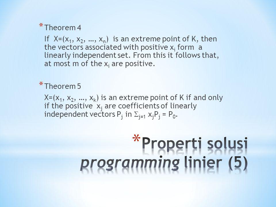 Properti solusi programming linier (5)