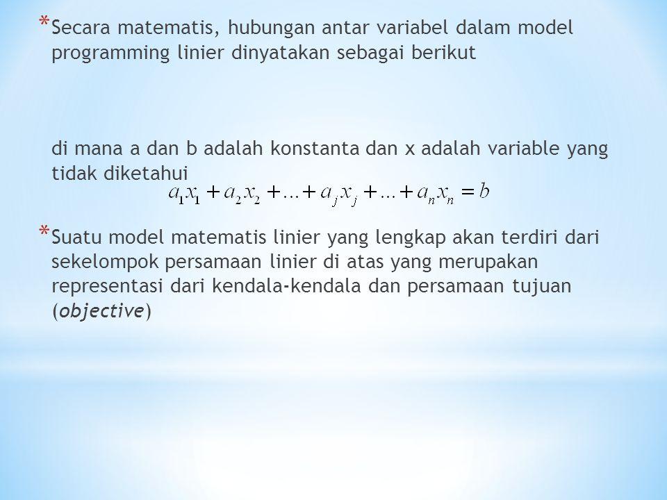 Secara matematis, hubungan antar variabel dalam model programming linier dinyatakan sebagai berikut
