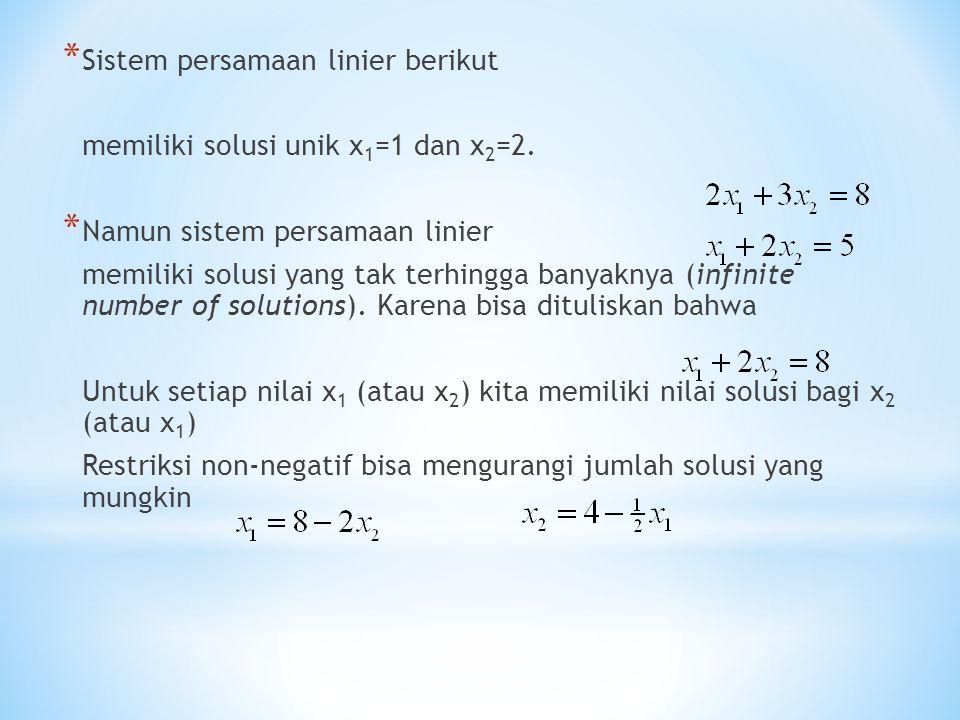 Sistem persamaan linier berikut