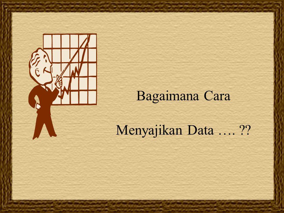 Bagaimana Cara Menyajikan Data ….
