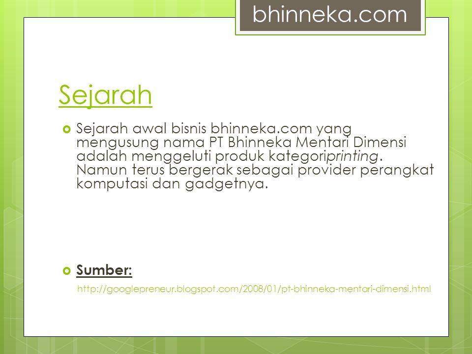 bhinneka.com Sejarah.