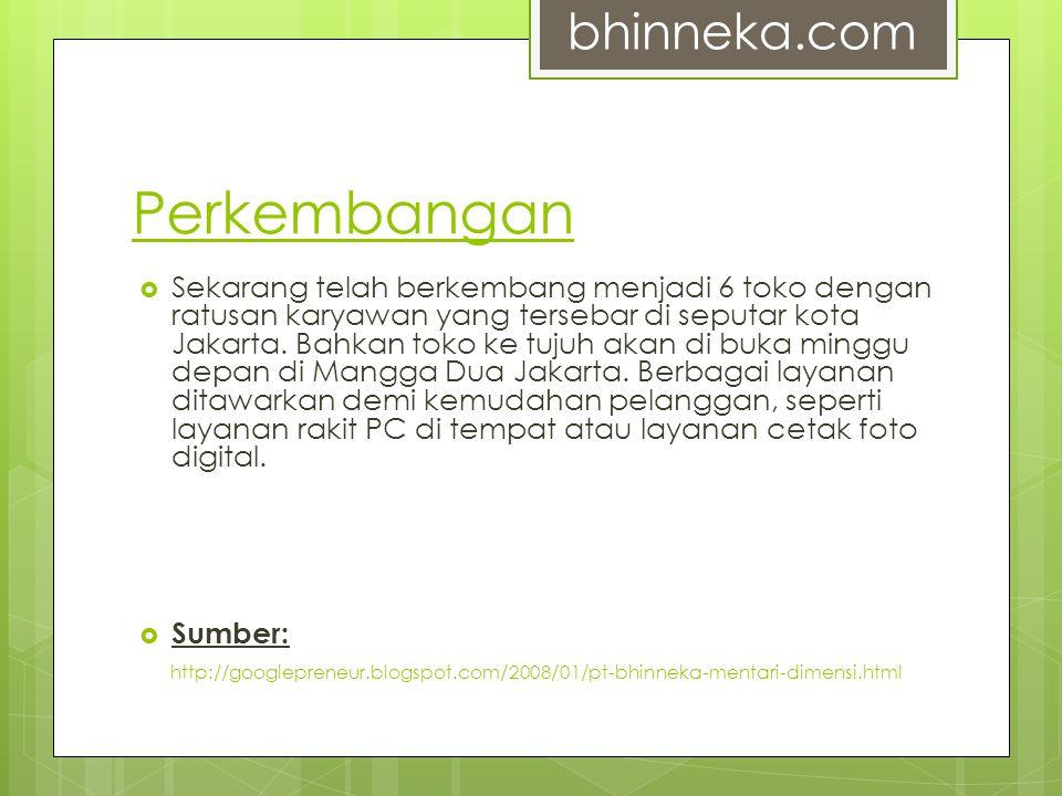 Perkembangan bhinneka.com