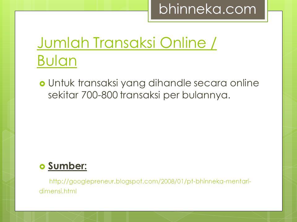 Jumlah Transaksi Online / Bulan