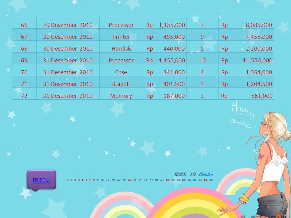 menu 66 29 Desember 2010 Processor Rp 1,155,000 7 Rp 8,085,000 67