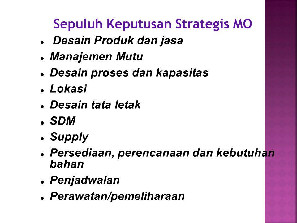 Sepuluh Keputusan Strategis MO
