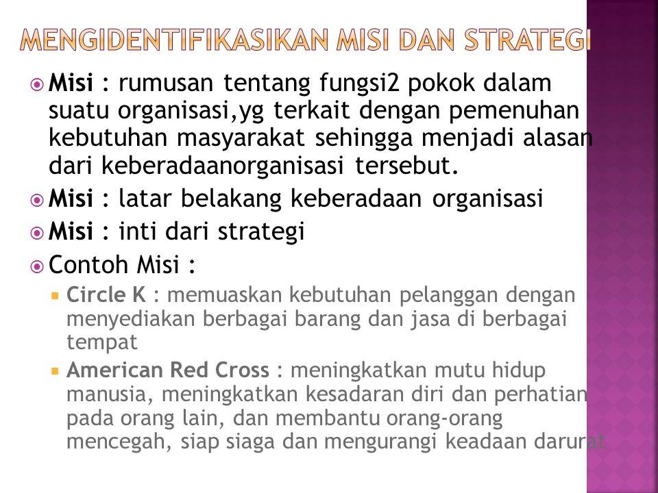 Mengidentifikasikan Misi dan Strategi
