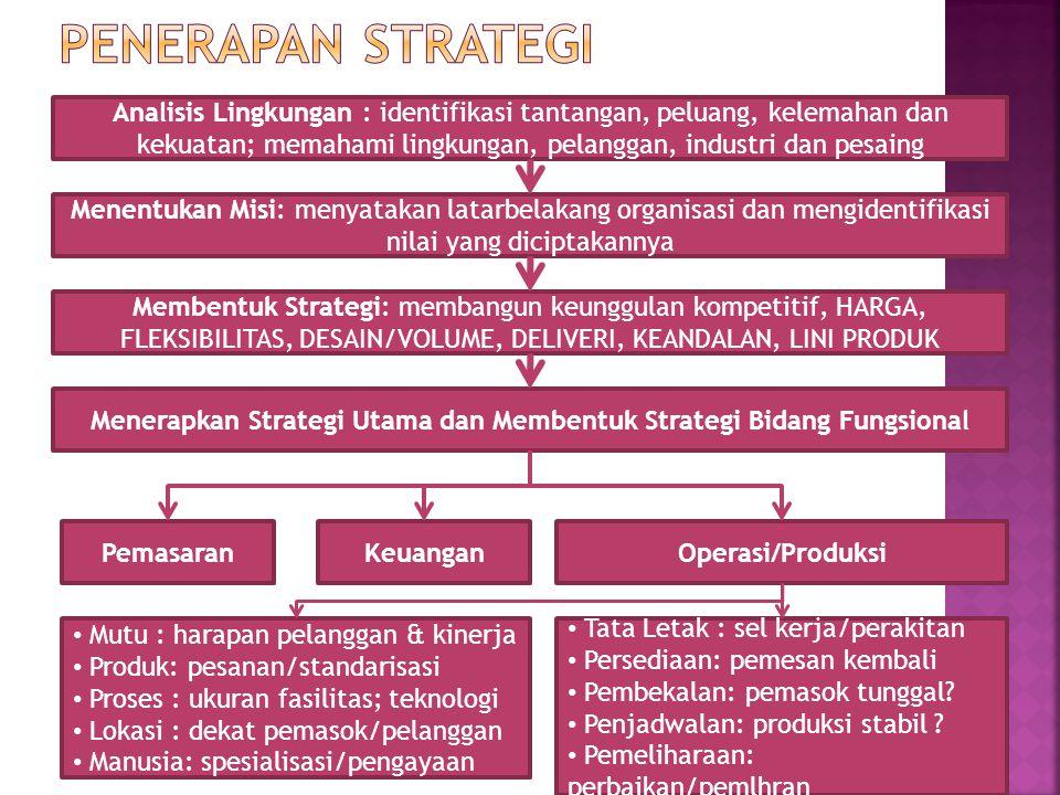 Menerapkan Strategi Utama dan Membentuk Strategi Bidang Fungsional