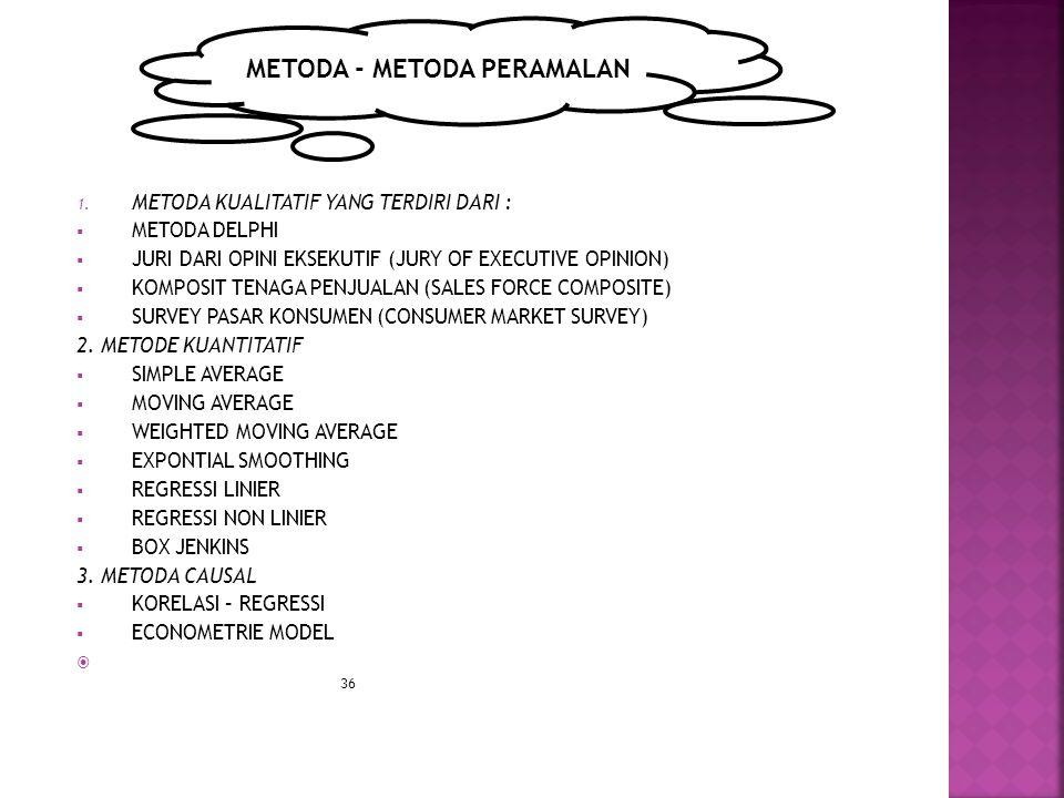 METODA - METODA PERAMALAN