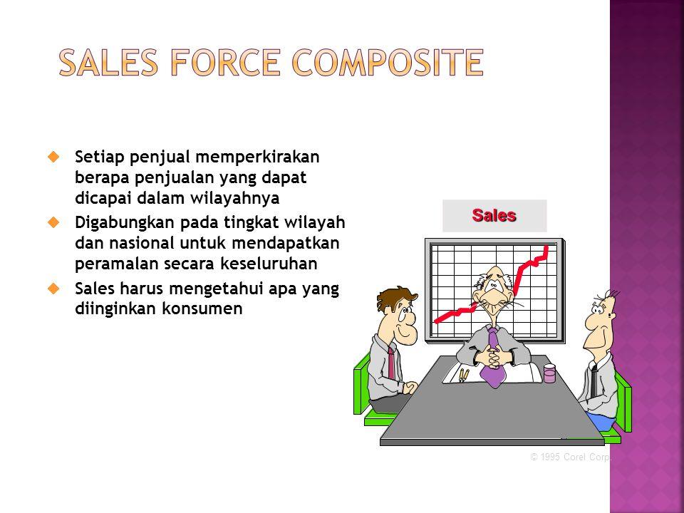 Sales Force Composite Setiap penjual memperkirakan berapa penjualan yang dapat dicapai dalam wilayahnya.