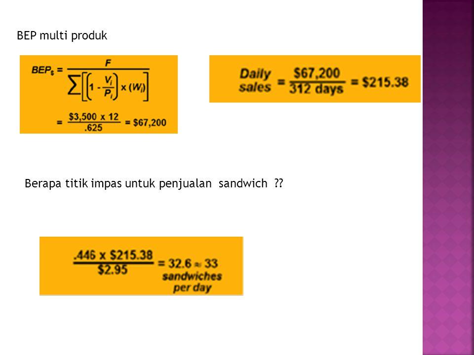 BEP multi produk Berapa titik impas untuk penjualan sandwich
