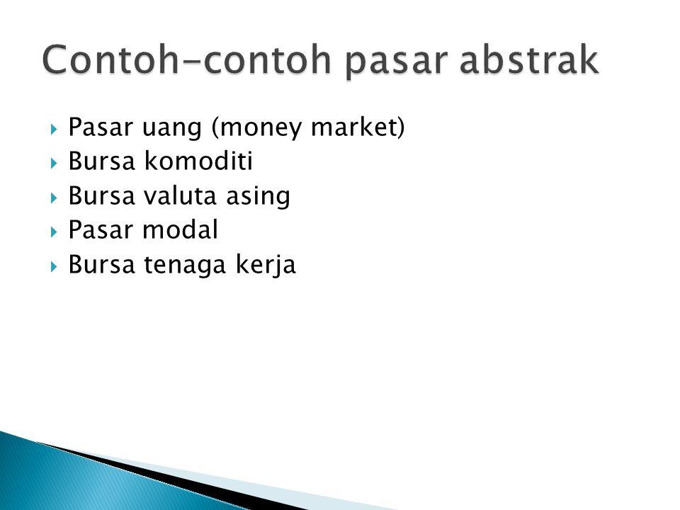 Contoh-contoh pasar abstrak
