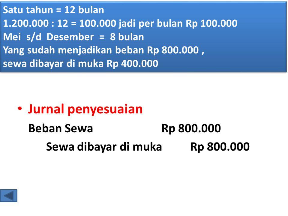 Jurnal penyesuaian Beban Sewa Rp 800.000