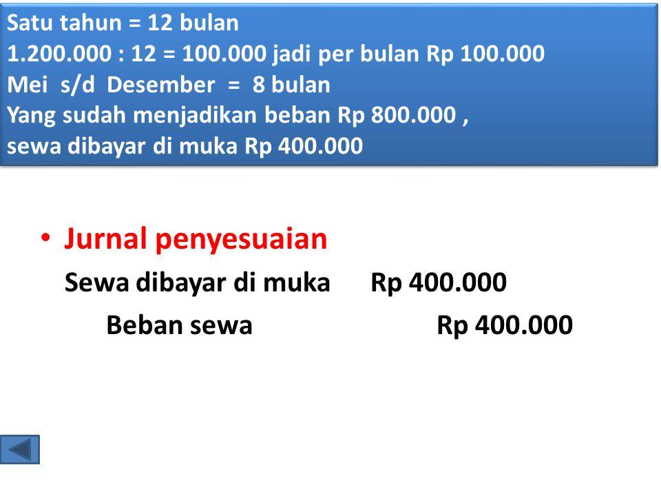 Jurnal penyesuaian Sewa dibayar di muka Rp 400.000
