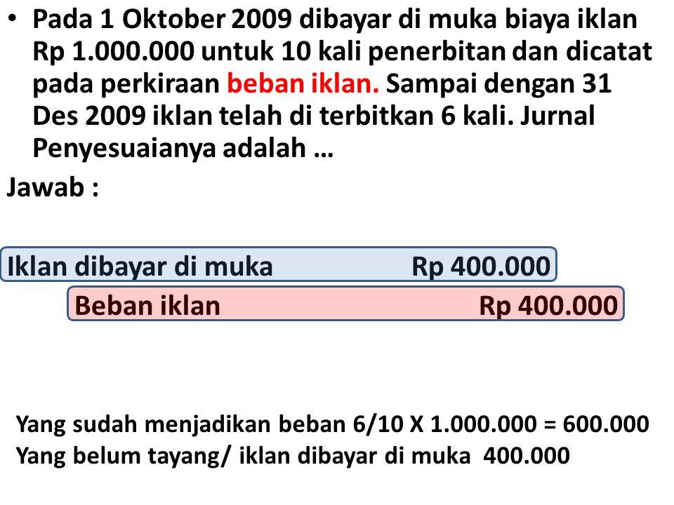 Iklan dibayar di muka Rp 400.000 Beban iklan Rp 400.000