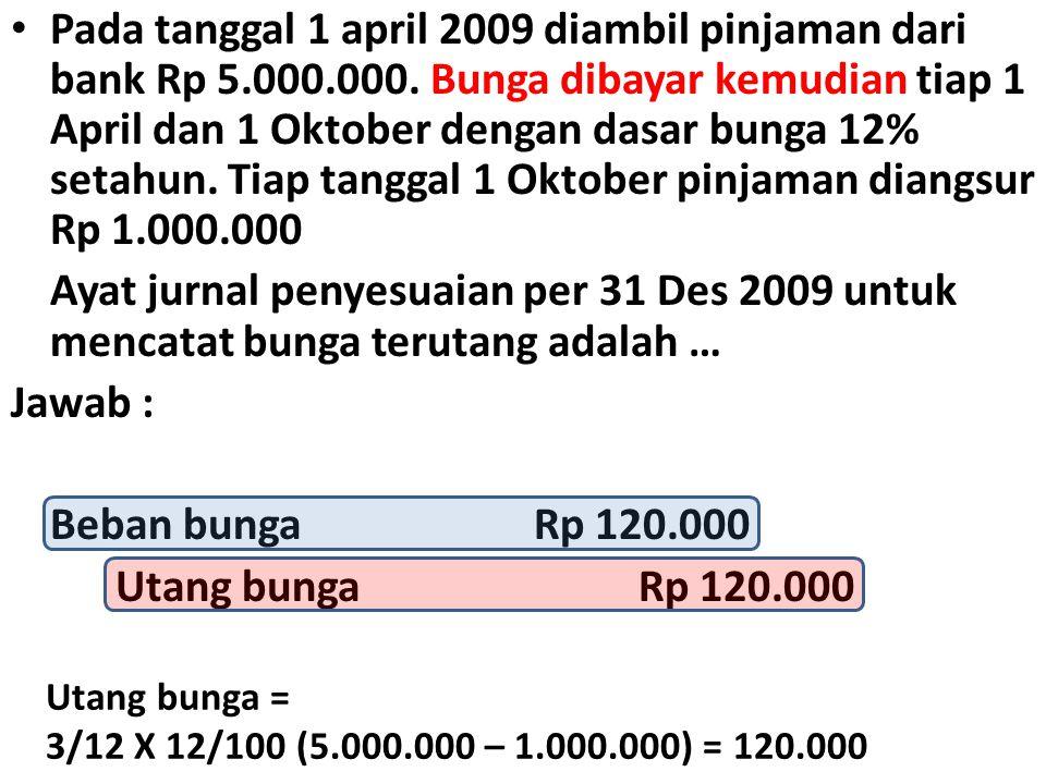 Pada tanggal 1 april 2009 diambil pinjaman dari bank Rp 5. 000. 000