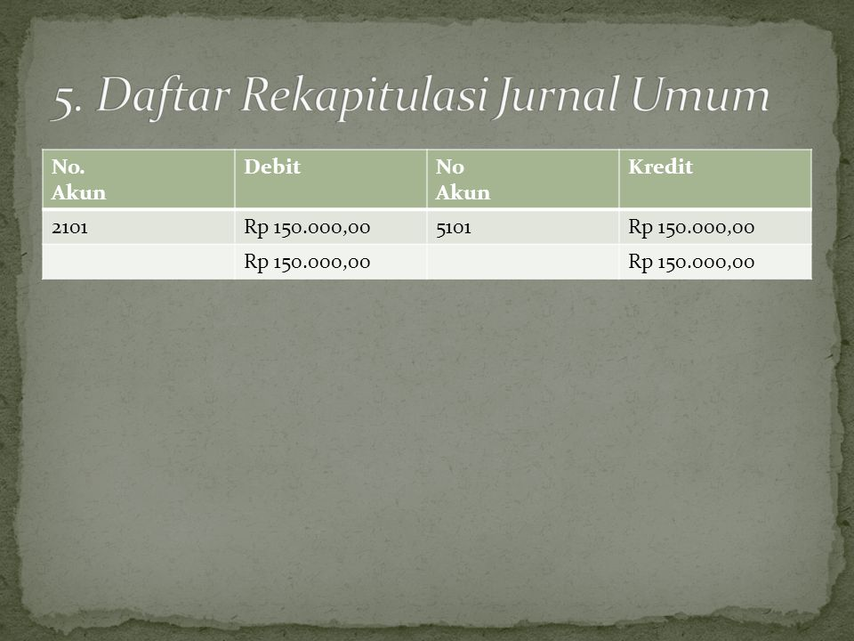 5. Daftar Rekapitulasi Jurnal Umum
