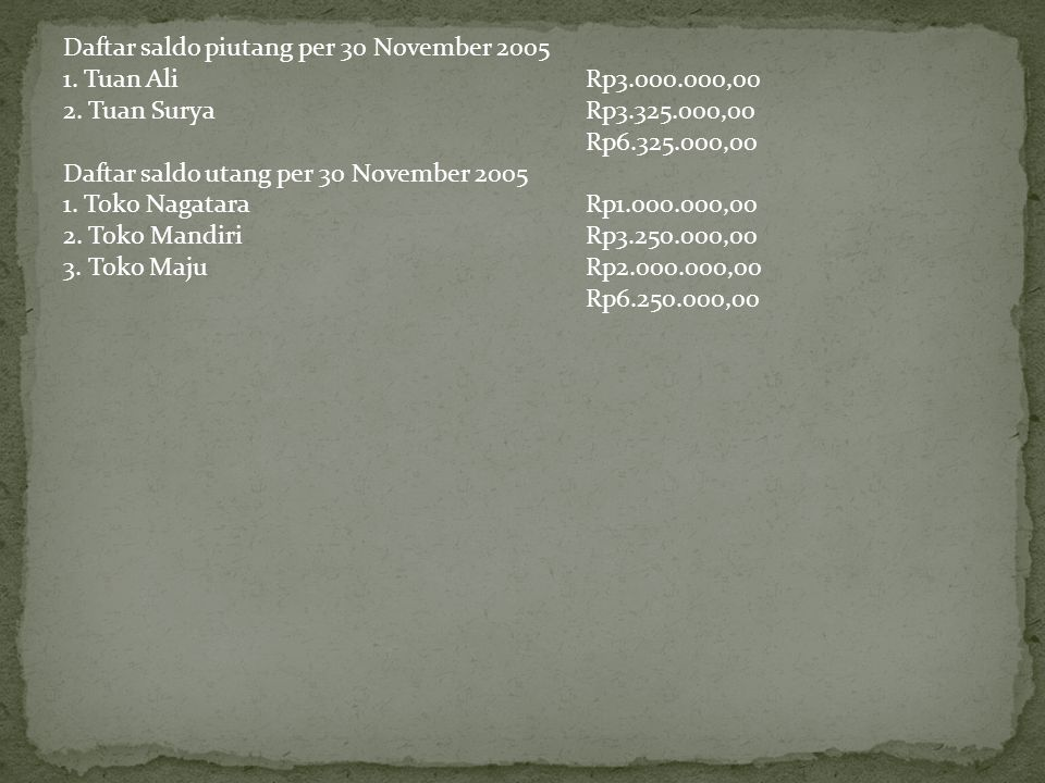 Daftar saldo piutang per 30 November 2005