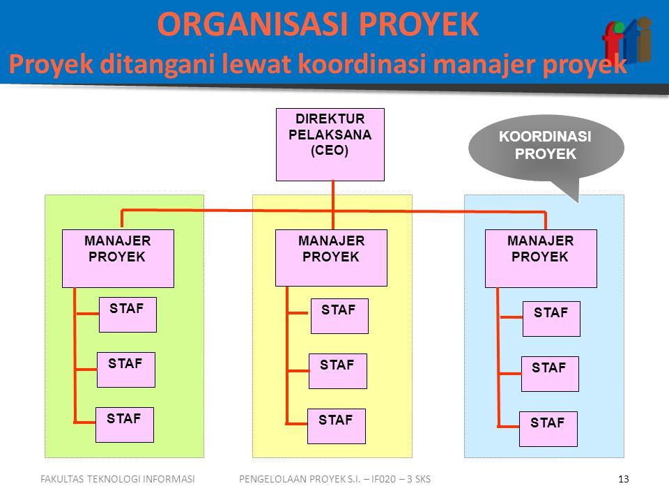 ORGANISASI PROYEK Proyek ditangani lewat koordinasi manajer proyek