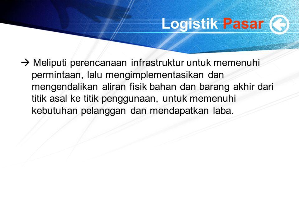 Logistik Pasar