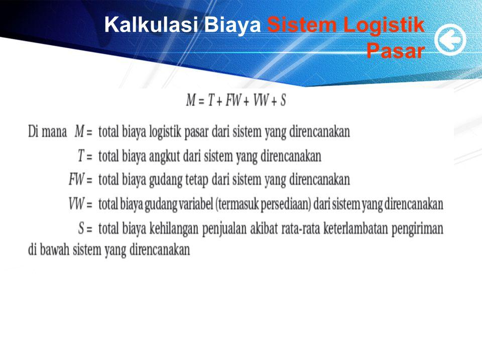 Kalkulasi Biaya Sistem Logistik Pasar