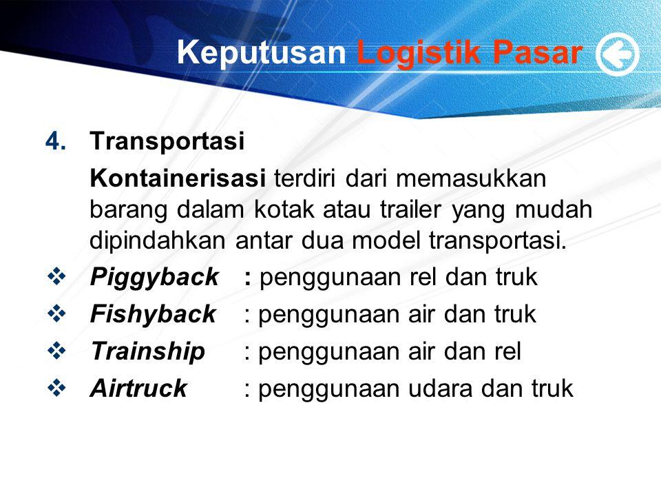 Keputusan Logistik Pasar