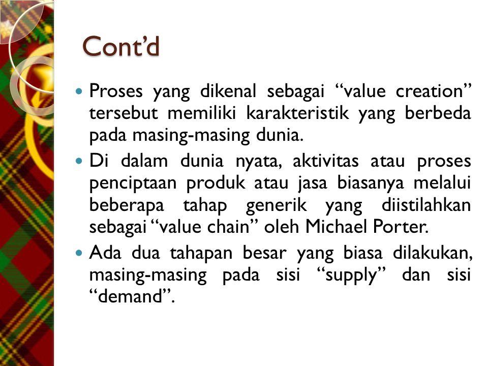 Cont'd Proses yang dikenal sebagai value creation tersebut memiliki karakteristik yang berbeda pada masing-masing dunia.
