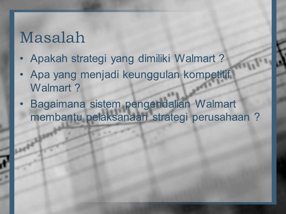 Masalah Apakah strategi yang dimiliki Walmart