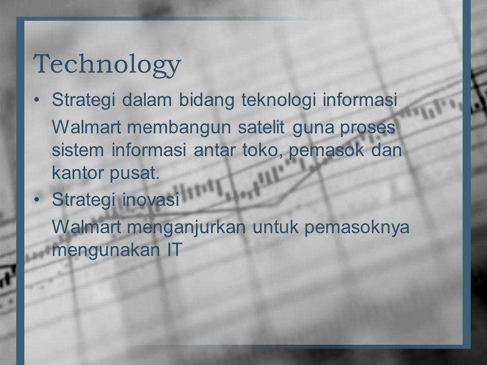 Technology Strategi dalam bidang teknologi informasi