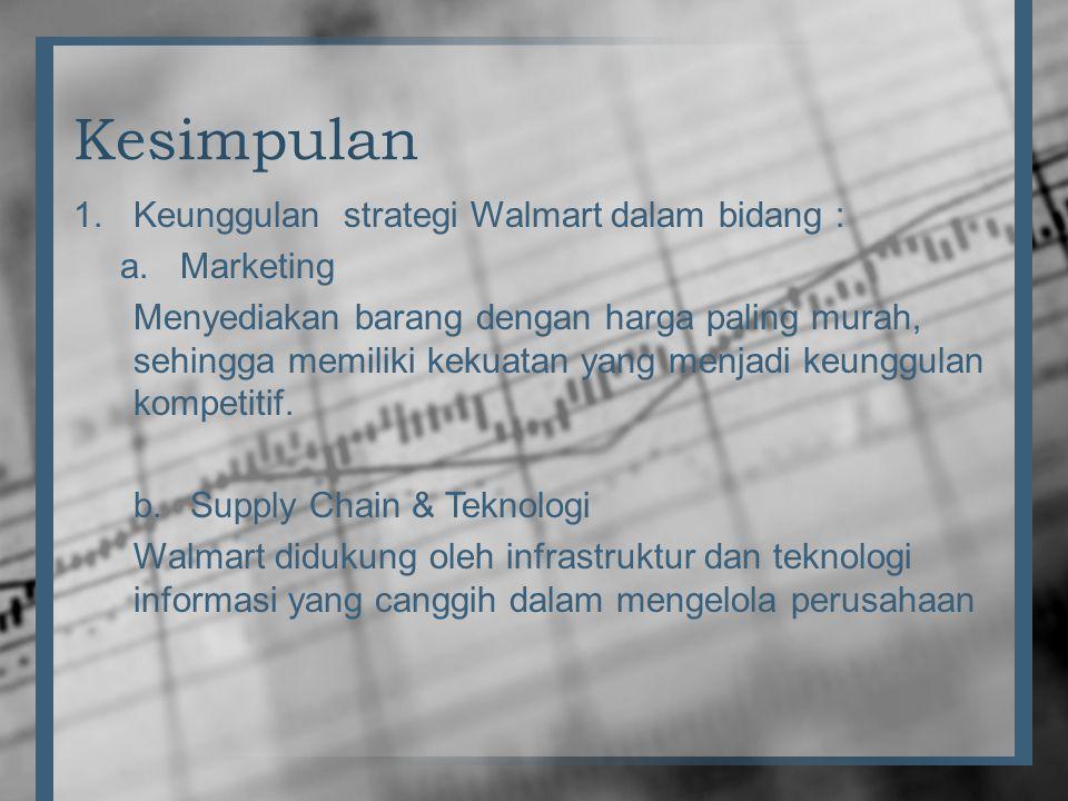 Kesimpulan Keunggulan strategi Walmart dalam bidang : Marketing