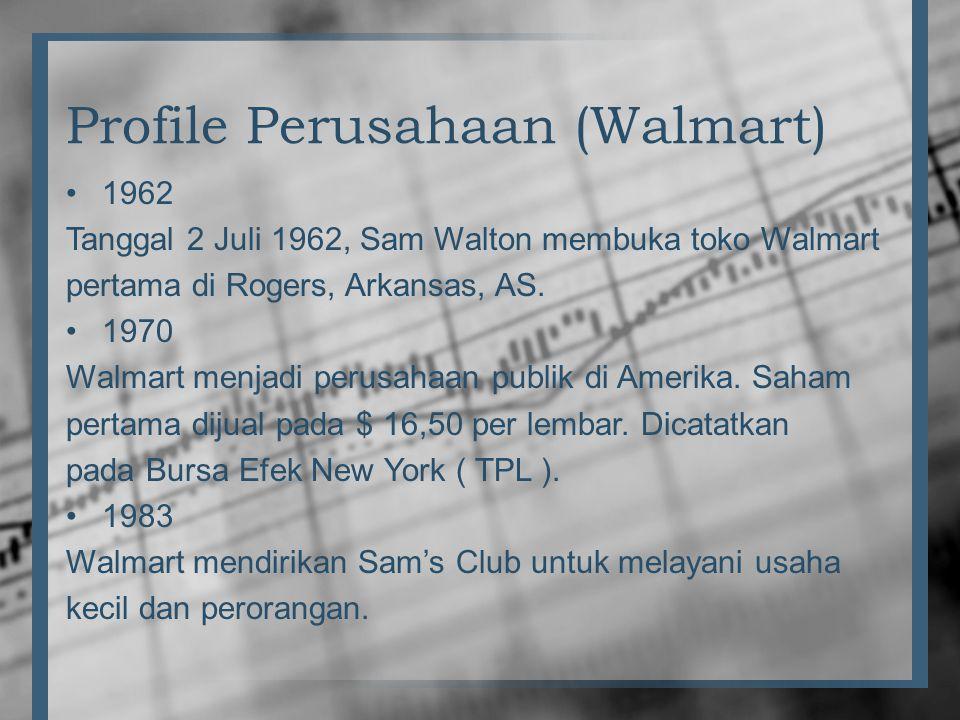 Profile Perusahaan (Walmart)