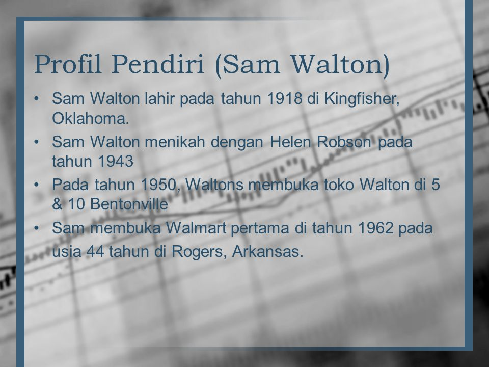 Profil Pendiri (Sam Walton)