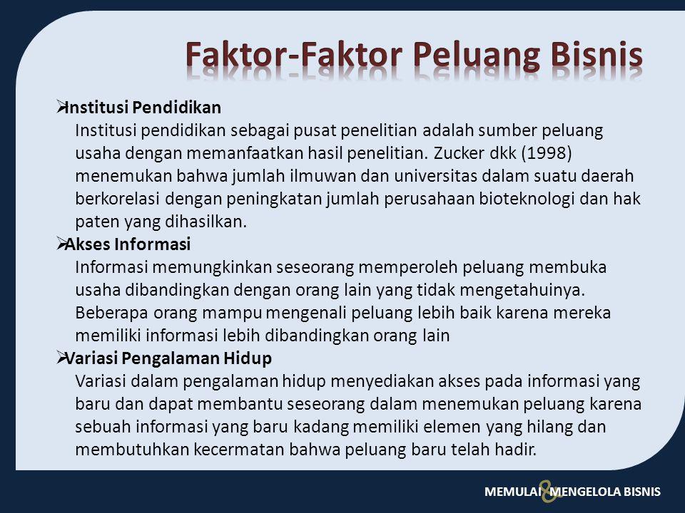 Faktor-Faktor Peluang Bisnis