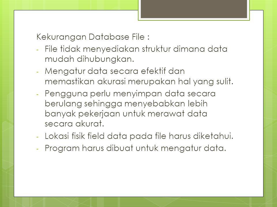 Kekurangan Database File :