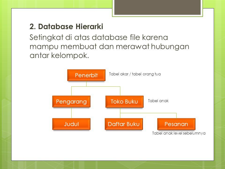 2. Database Hierarki Setingkat di atas database file karena mampu membuat dan merawat hubungan antar kelompok.