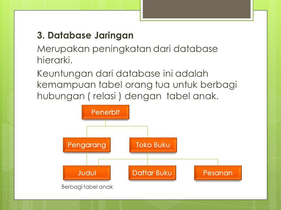 3. Database Jaringan Merupakan peningkatan dari database hierarki