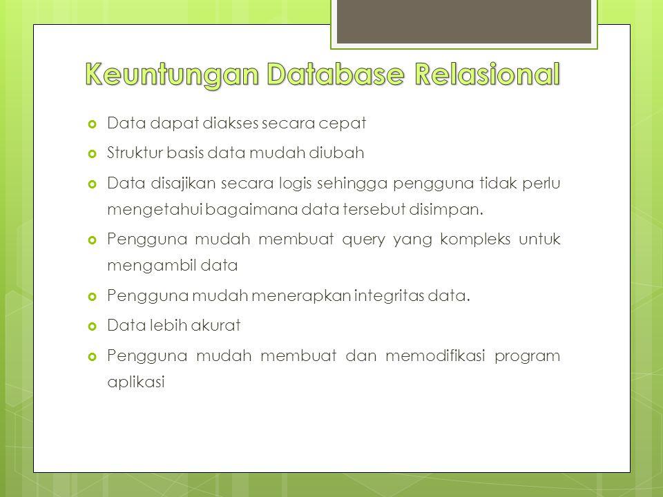 Keuntungan Database Relasional
