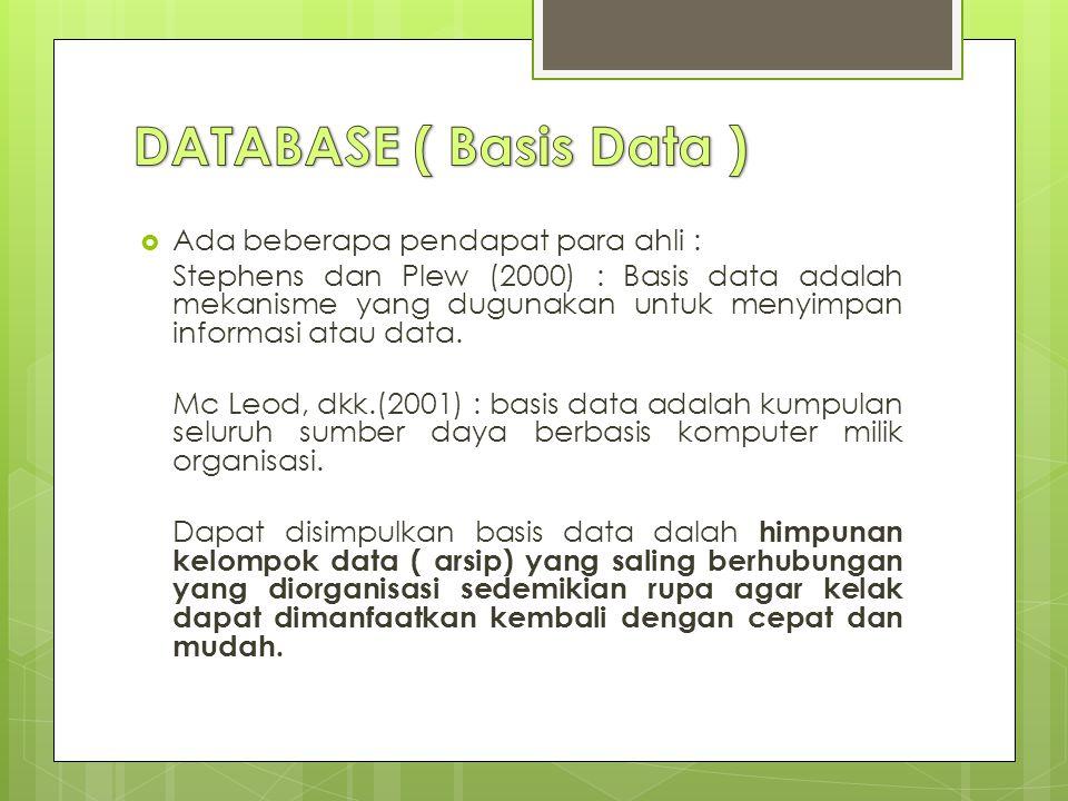 DATABASE ( Basis Data ) Ada beberapa pendapat para ahli :