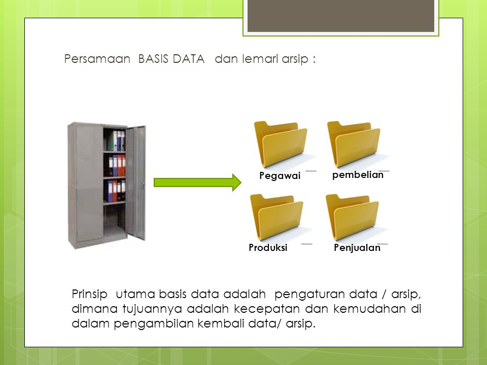 Persamaan BASIS DATA dan lemari arsip :