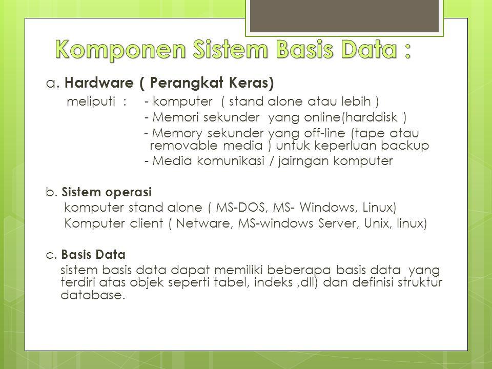 Komponen Sistem Basis Data :