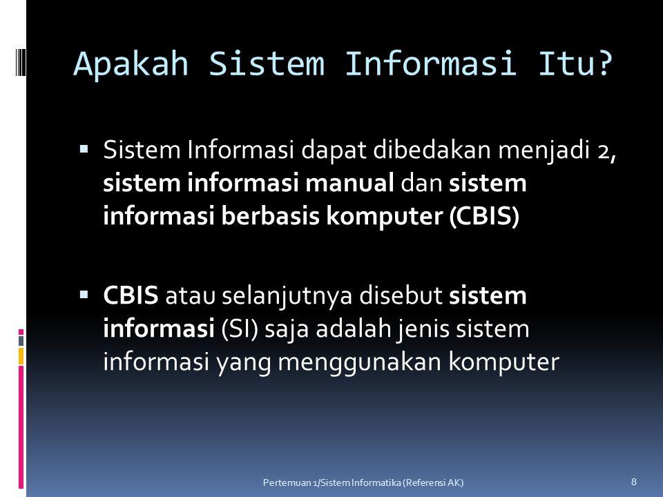 Apakah Sistem Informasi Itu