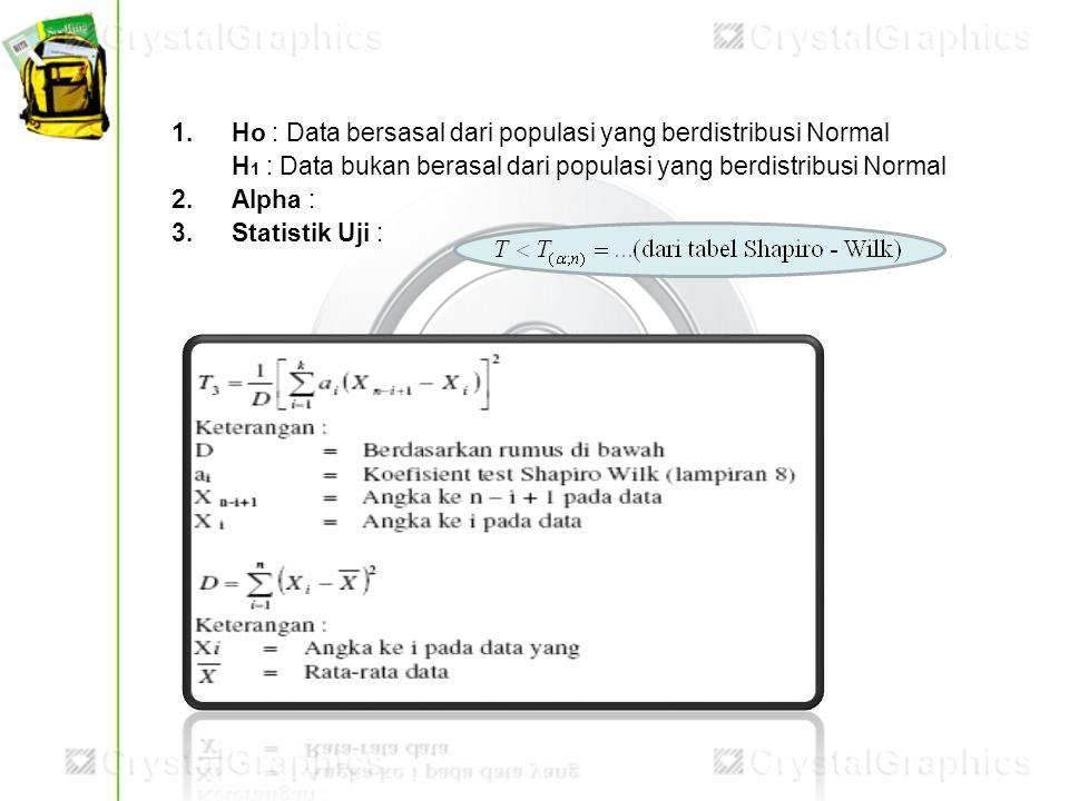 1. Ho : Data bersasal dari populasi yang berdistribusi Normal