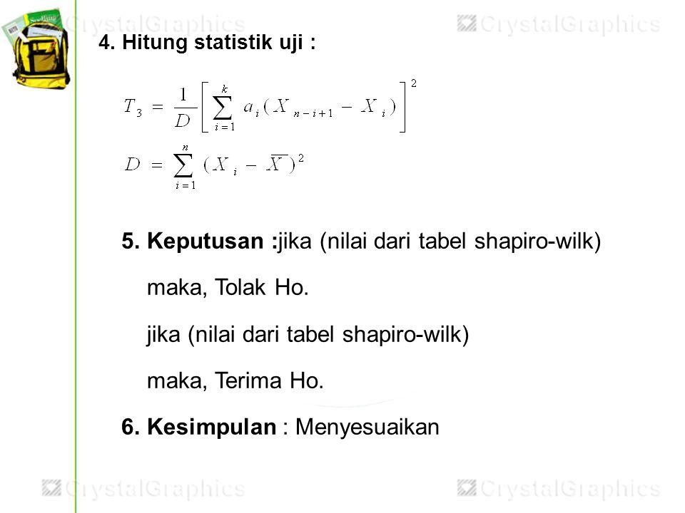 5. Keputusan :jika (nilai dari tabel shapiro-wilk) maka, Tolak Ho.