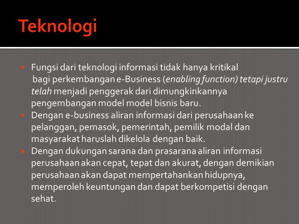 Teknologi Fungsi dari teknologi informasi tidak hanya kritikal