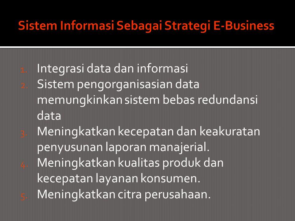 Sistem Informasi Sebagai Strategi E-Business