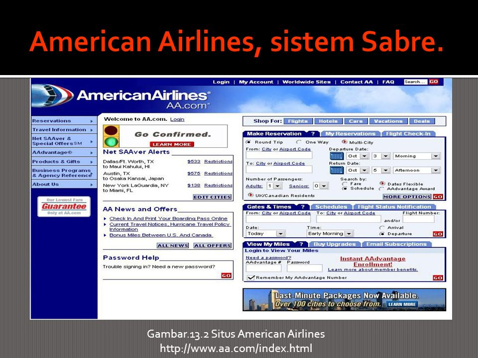 American Airlines, sistem Sabre.